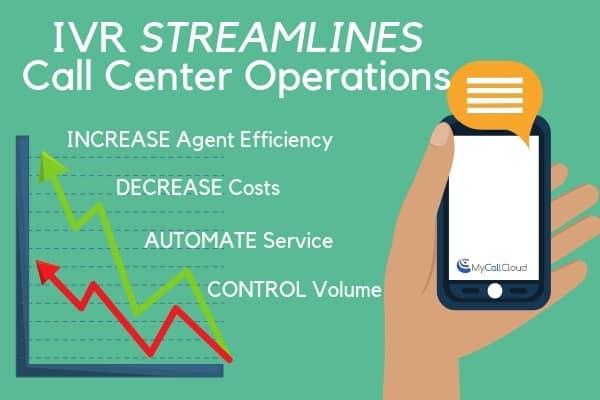 ivr call center software