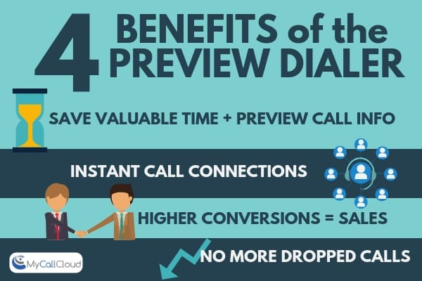 Benefits of the Preview Dialer